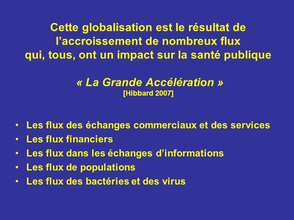Cette globalisation est le résultat de l'accroissement de nombreux flux qui, tous, ont un impact sur la santé publique « La Grande Accélération » [Hibbard 2007]
